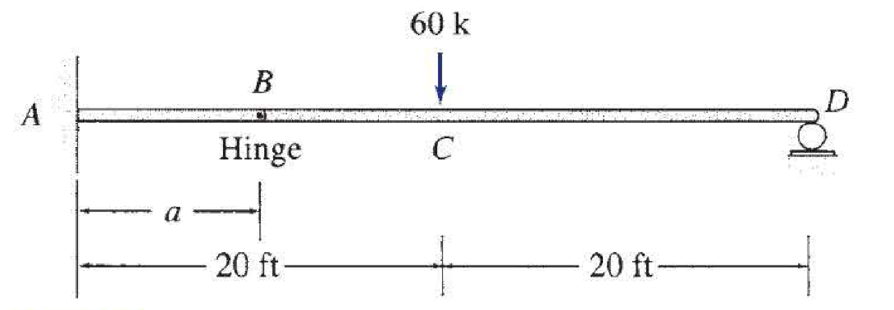 Chapter 5, Problem 54P, For the beam shown: (a) determine the distance a for which the maximum positive and negative bending