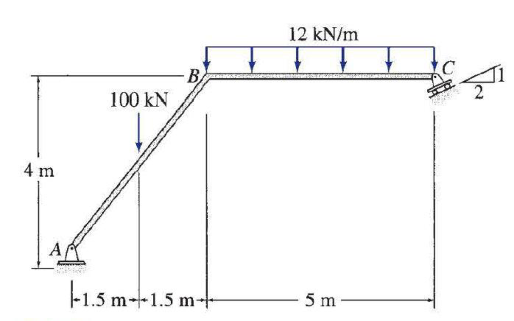 Chapter 5, Problem 59P, Draw the shear, bending moment, and axial force diagrams and the qualitative deflected shape for the
