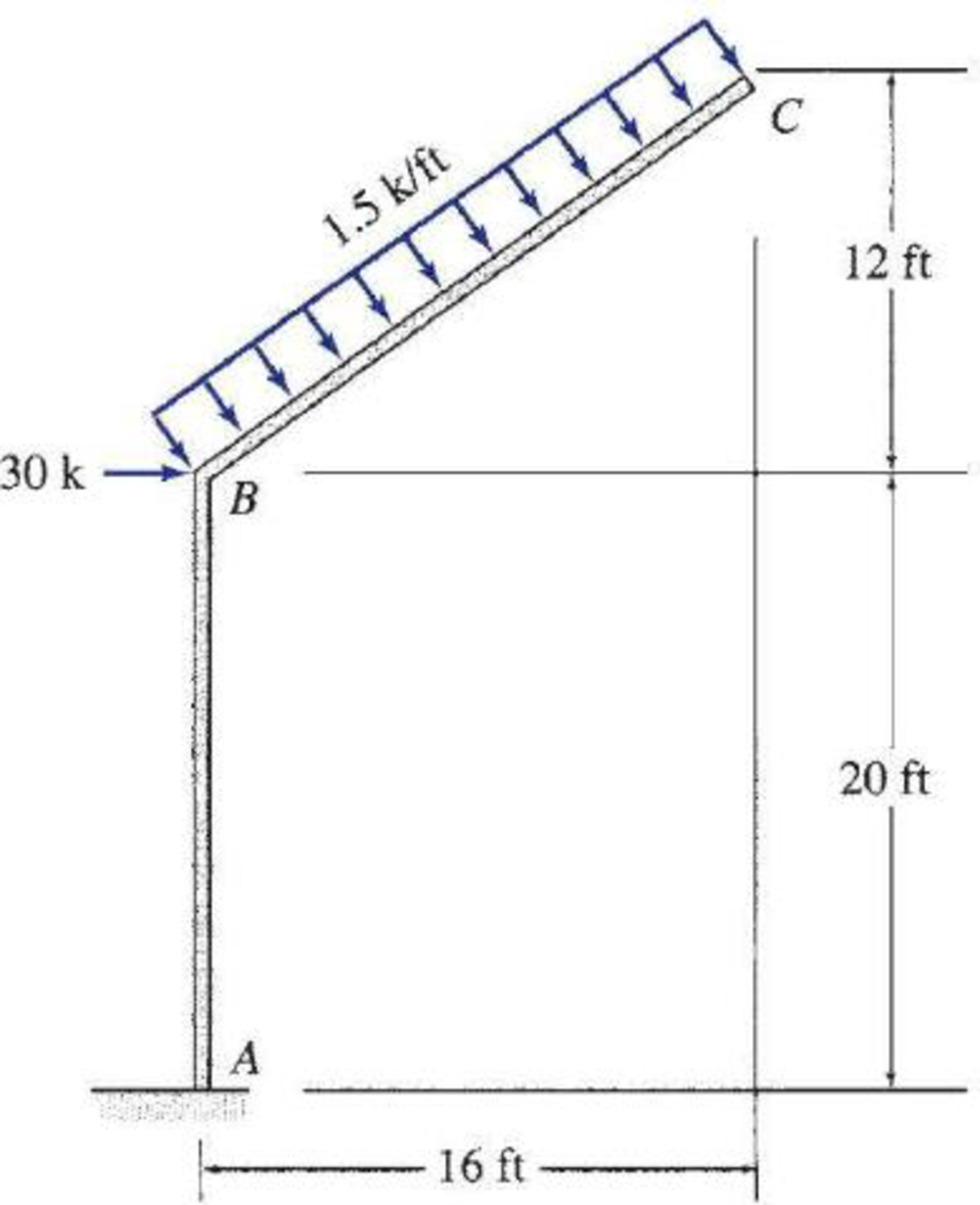 Chapter 5, Problem 63P, 5.57 through 5.71 Draw the shear, bending moment, and axial force diagrams and the qualitative