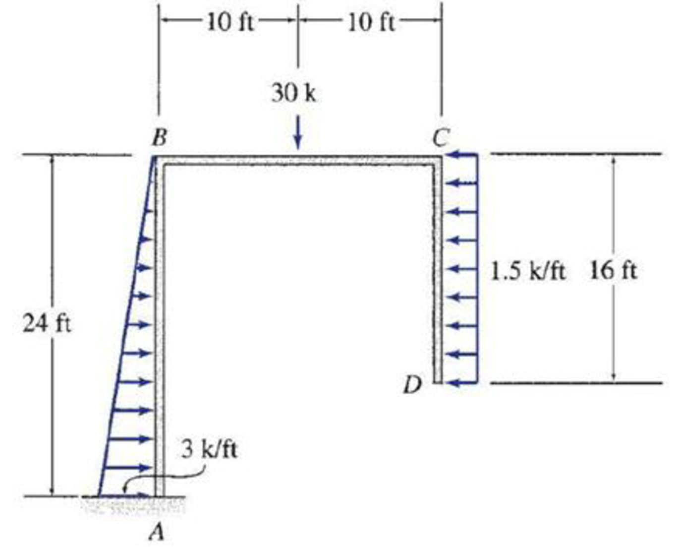 Chapter 5, Problem 69P, 5.57 through 5.71 Draw the shear, bending moment, and axial force diagrams and the qualitative