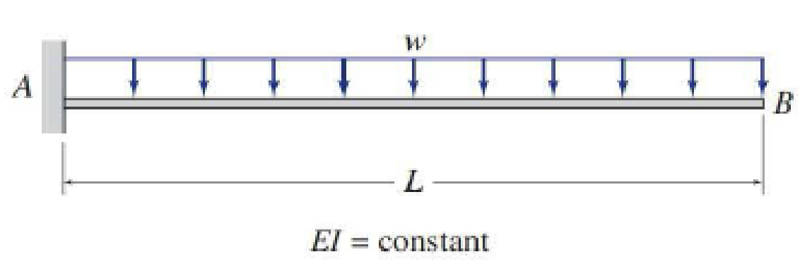 Chapter 6, Problem 10P, Determine the slope and deflection at point B of the beam shown by the moment-area method. FIG.
