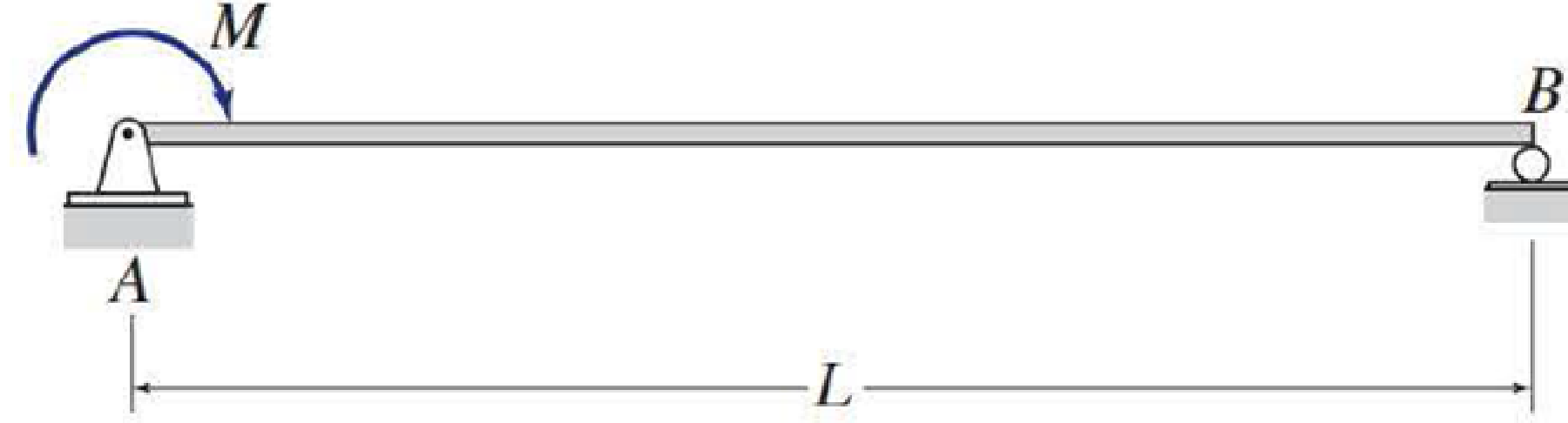 Chapter 6, Problem 1P, 6.1 through 6.6 Determine the equations for slope and deflection of the beam shown by the direct