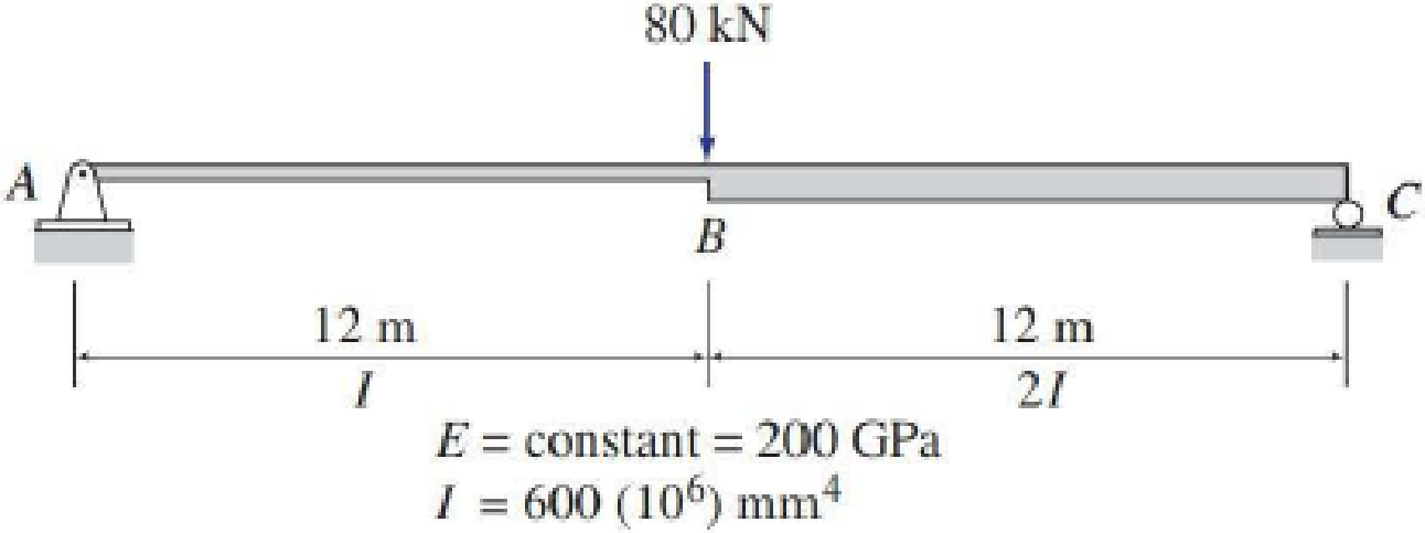 Chapter 6, Problem 25P, 6.23 through 6.30 Determine the maximum deflection for beam shown by the moment-area method. FIG.