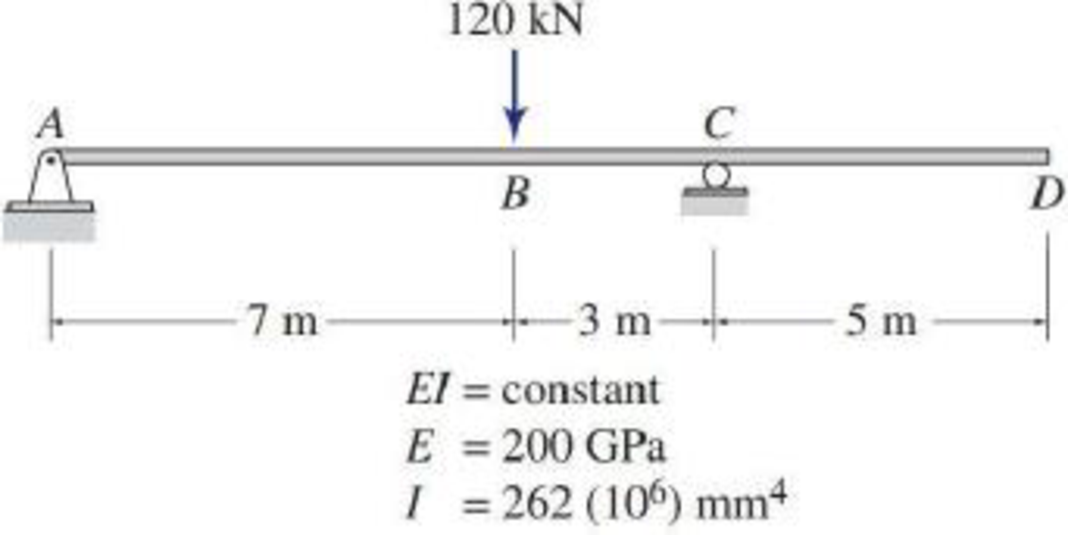 Chapter 6, Problem 31P, 6.31 and 6.32 Use the moment-area method to determine the slope and deflection at point D of the