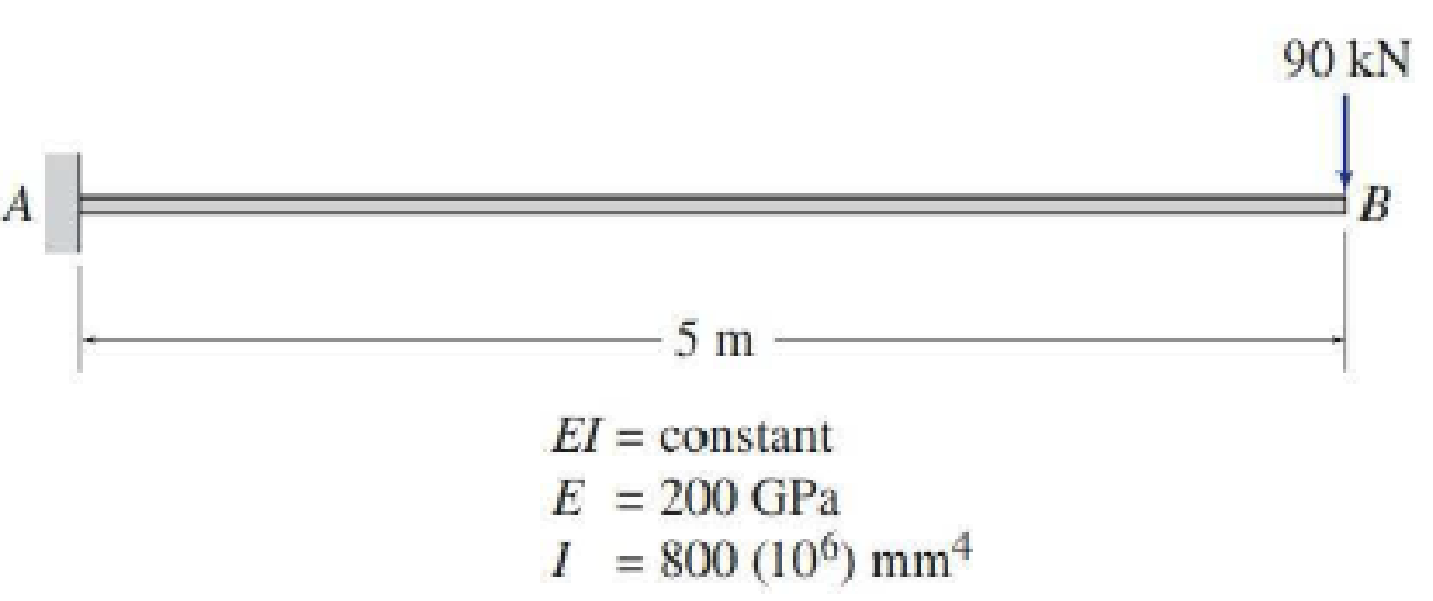 Chapter 6, Problem 35P, Use the conjugate-beam method to determine the slope and deflection at point B of the beams shown in