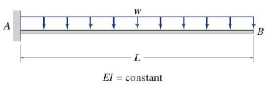 Chapter 6, Problem 36P, Use the conjugate-beam method to determine the slope and deflection at point B of the beams shown in