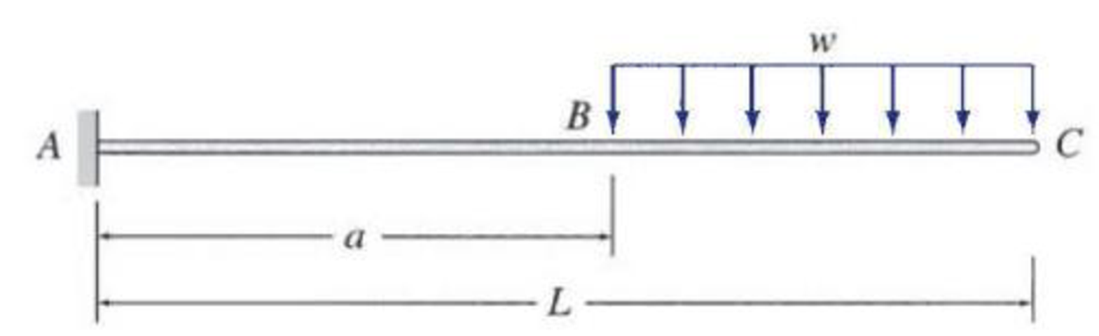 Chapter 6, Problem 3P, Determine the equations for slope and deflection of the beam shown by the direct integration method.