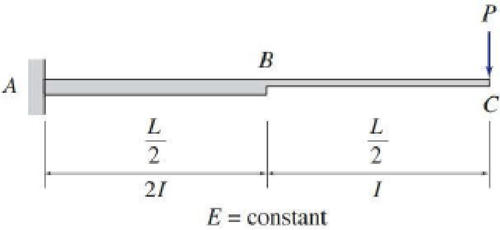 Chapter 6, Problem 40P, 6.40 through 6.43 Use the Conjugate-beam method to determine the slopes and deflections at points B