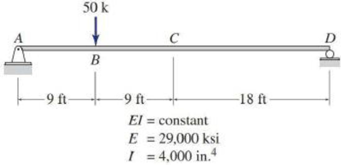 Chapter 6, Problem 43P, 6.40 through 6.43 Use the Conjugate-beam method to determine the slopes and deflections at points B