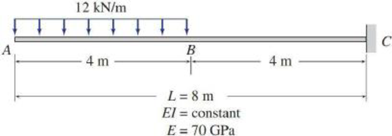 Chapter 6, Problem 46P, 6.44 through 6.48 Using the conjugate-beam method, determine the smallest moments of inertia I