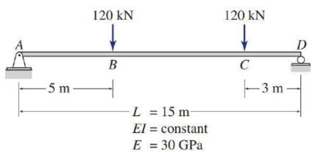 Chapter 6, Problem 47P, Using the conjugate-beam method, determine the smallest moments of inertia I required for the beams