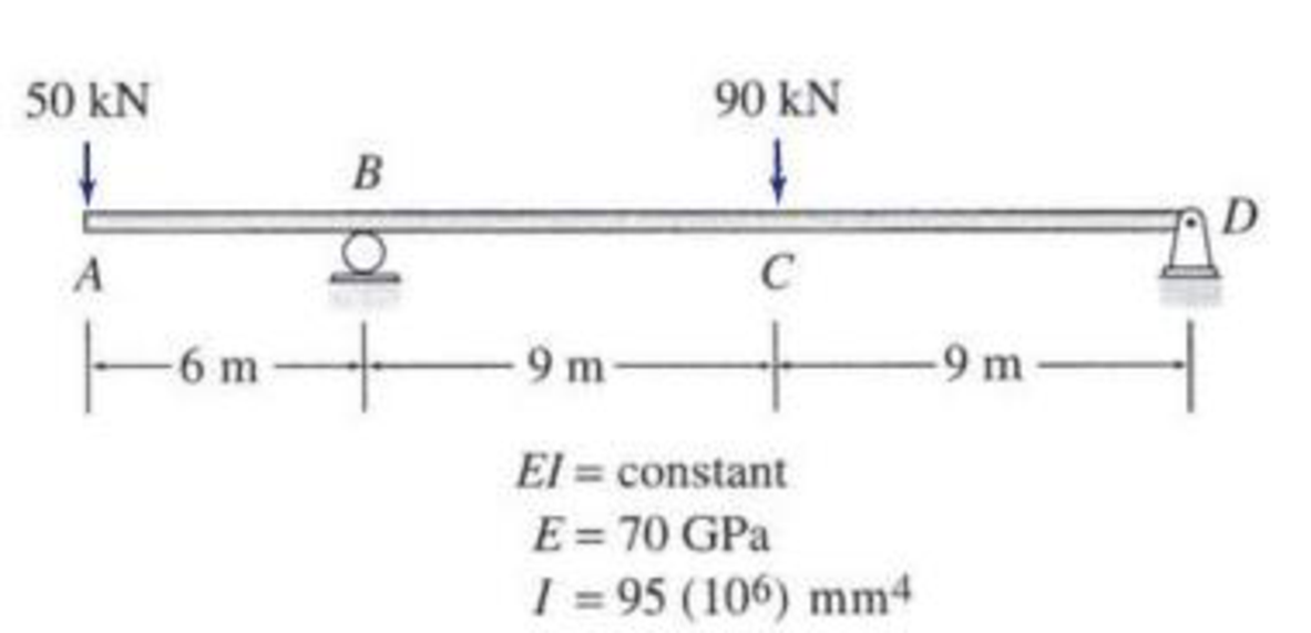 Chapter 6, Problem 52P, Determine the maximum deflection for the beams shown in Figs. P6.23 through P6.30 by the
