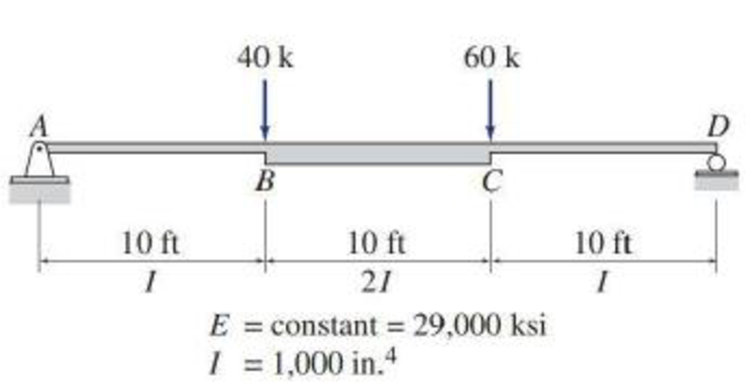 Chapter 6, Problem 53P, Determine the maximum deflection for the beams shown in Figs. P6.23 through P6.30 by the