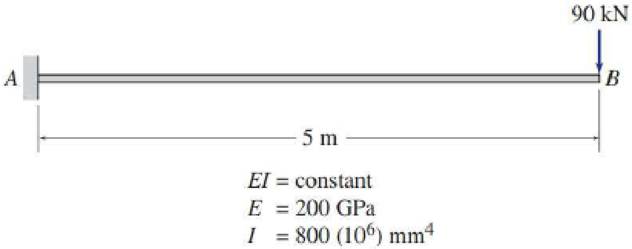 Chapter 6, Problem 9P, Determine the slope and deflection at point B of the beam shown by the moment-area method. FIG.