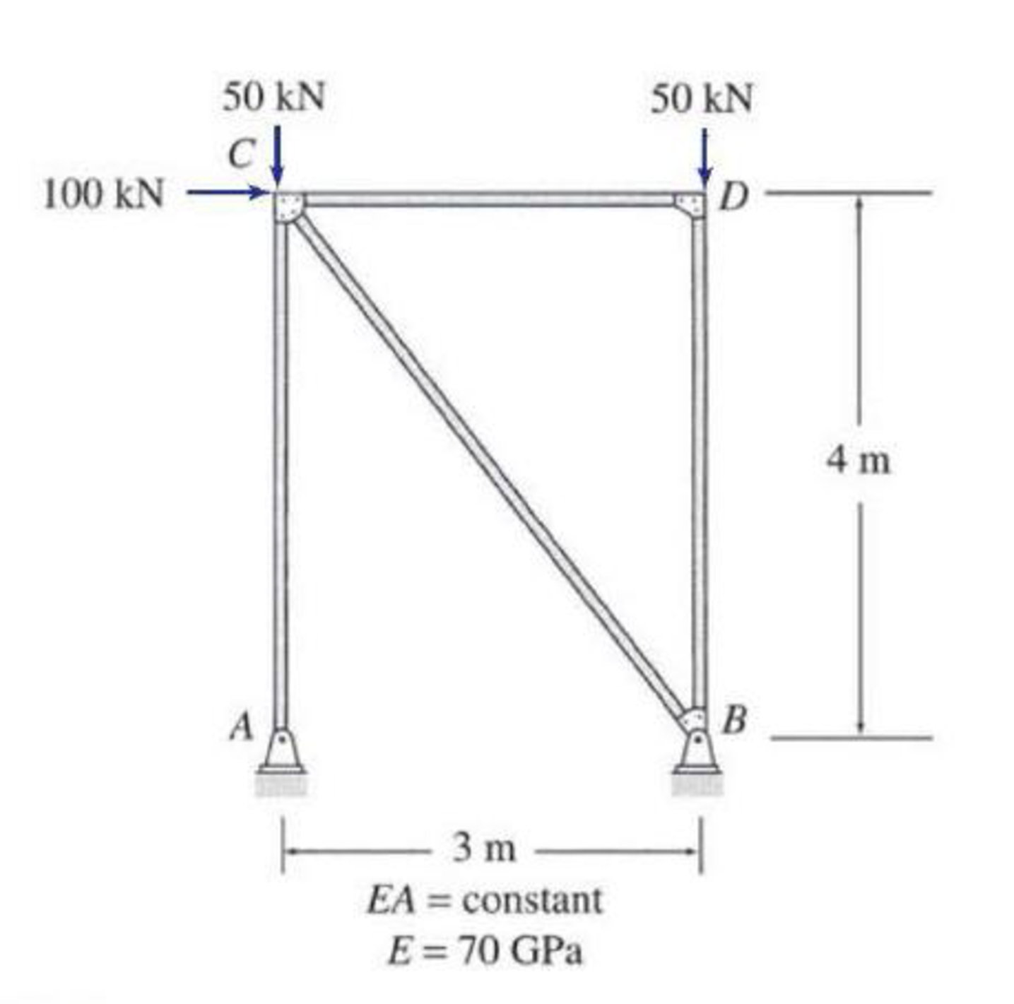 Chapter 7, Problem 12P, Determine the smallest cross-sectional area A required for the members of the truss shown, so that