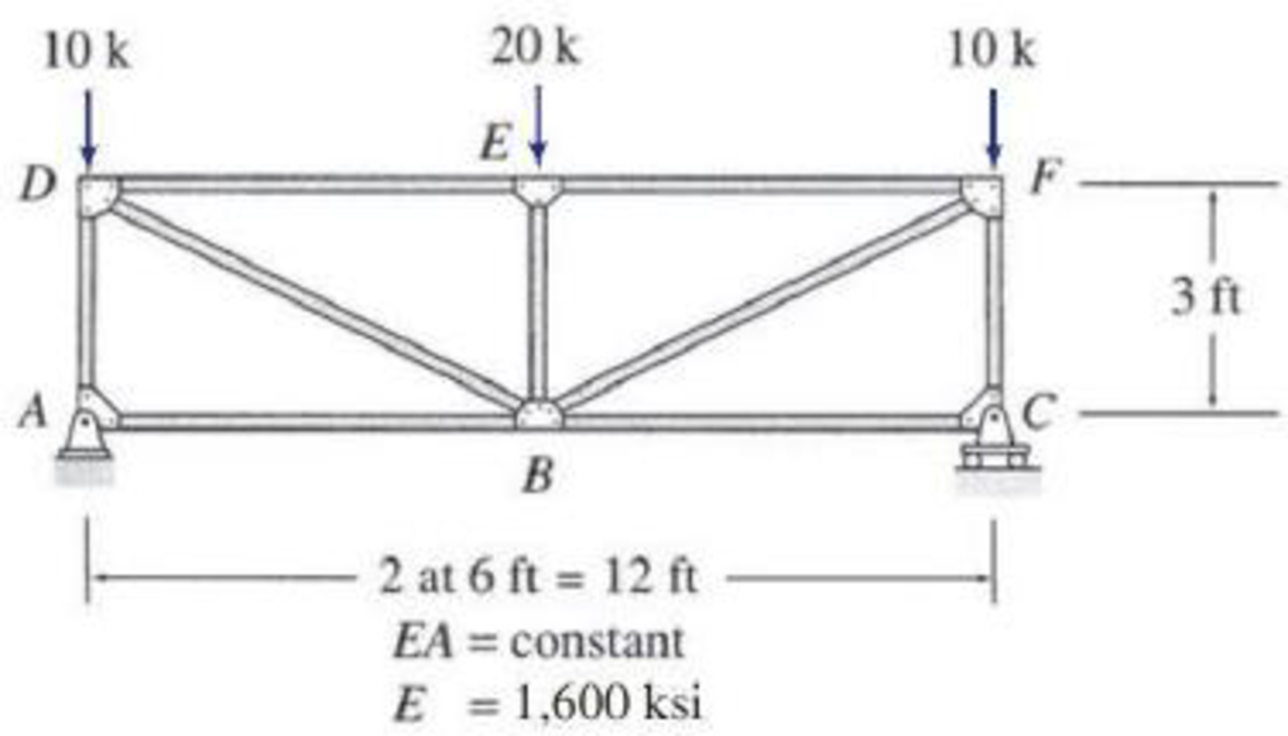 Chapter 7, Problem 13P, 7.13 through 7.15 Determine the smallest cross-sectional area A for the members of the truss shown,