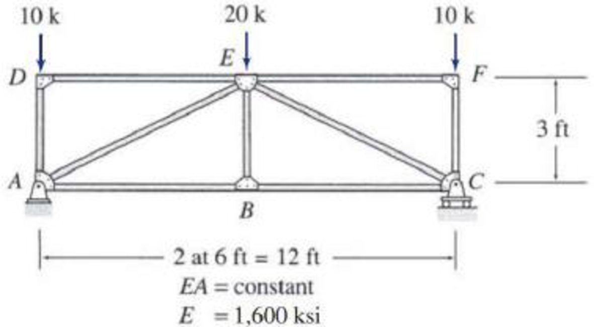 Chapter 7, Problem 14P, 7.13 through 7.15 Determine the smallest cross-sectional area A for the members of the truss shown,