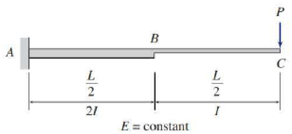 Chapter 7, Problem 28P, 7.28 through 7.30 Determine the deflection at point C of the beam shown in Fig. P7.24P7.26 by the