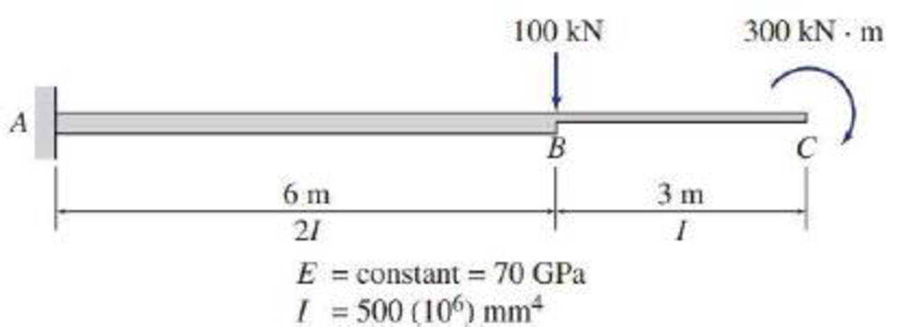 Chapter 7, Problem 29P, 7.28 through 7.30 Determine the deflection at point C of the beam shown in Fig. P7.24P7.26 by the