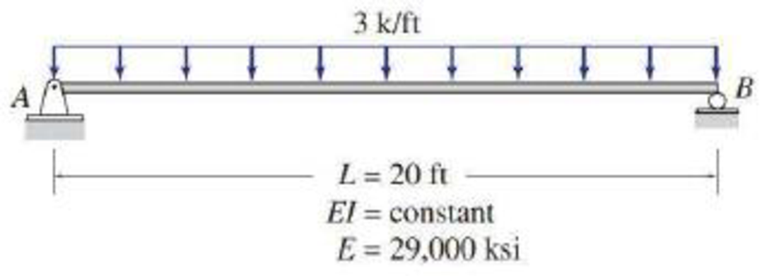 Chapter 7, Problem 32P, 7.31 through 7.33 Determine the smallest moment of inertia I required for the beam shown, so that