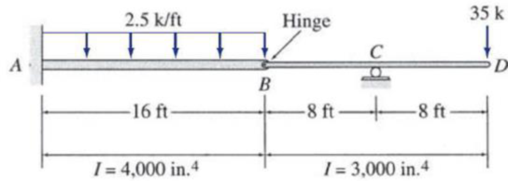 Chapter 7, Problem 35P, 7.34 and 7.35 Use the virtual work method to determine the slope and deflection at point D of the
