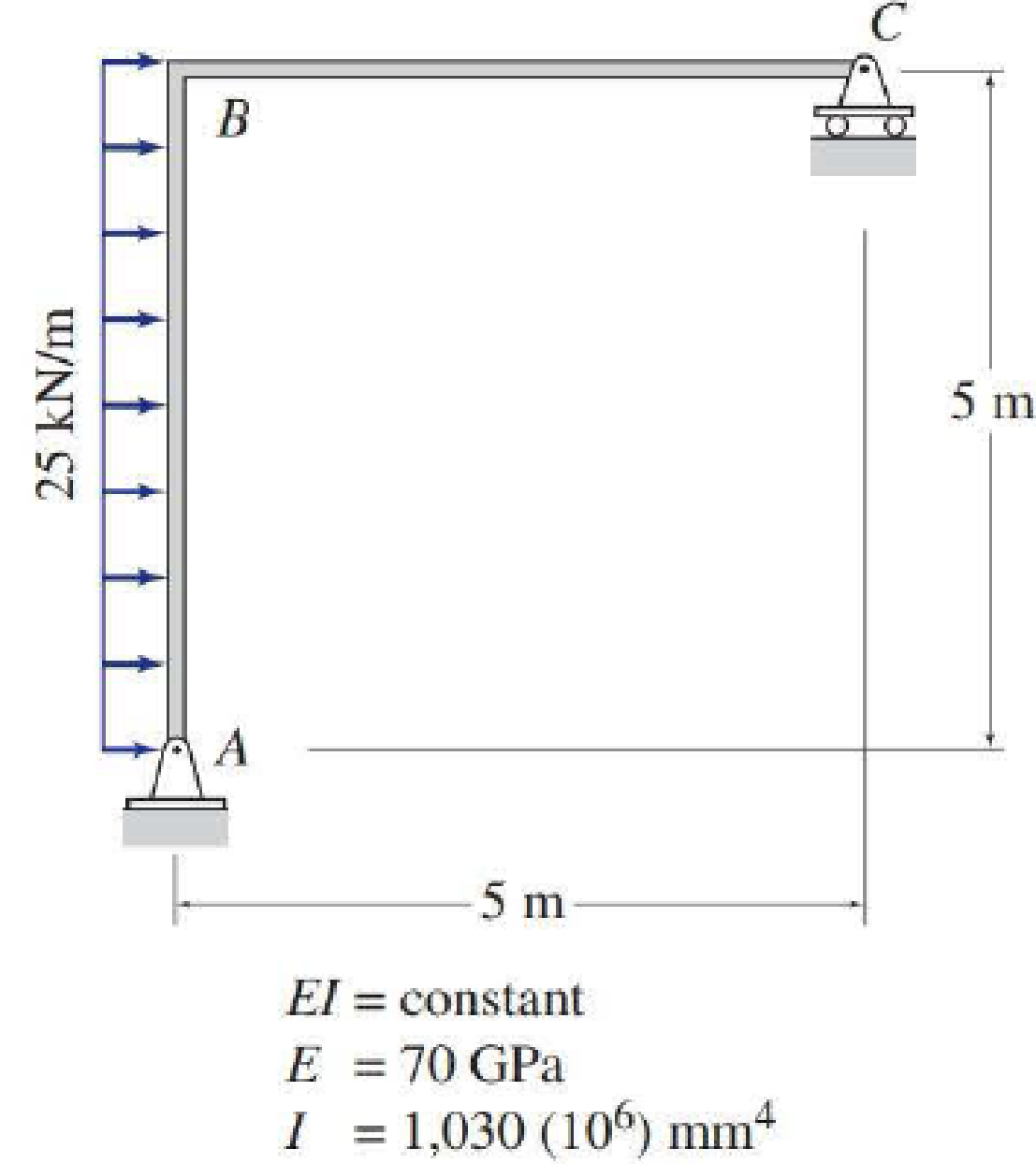 Chapter 7, Problem 38P, Use the virtual work method to determine the horizontal deflection at joint C of the frame shown.