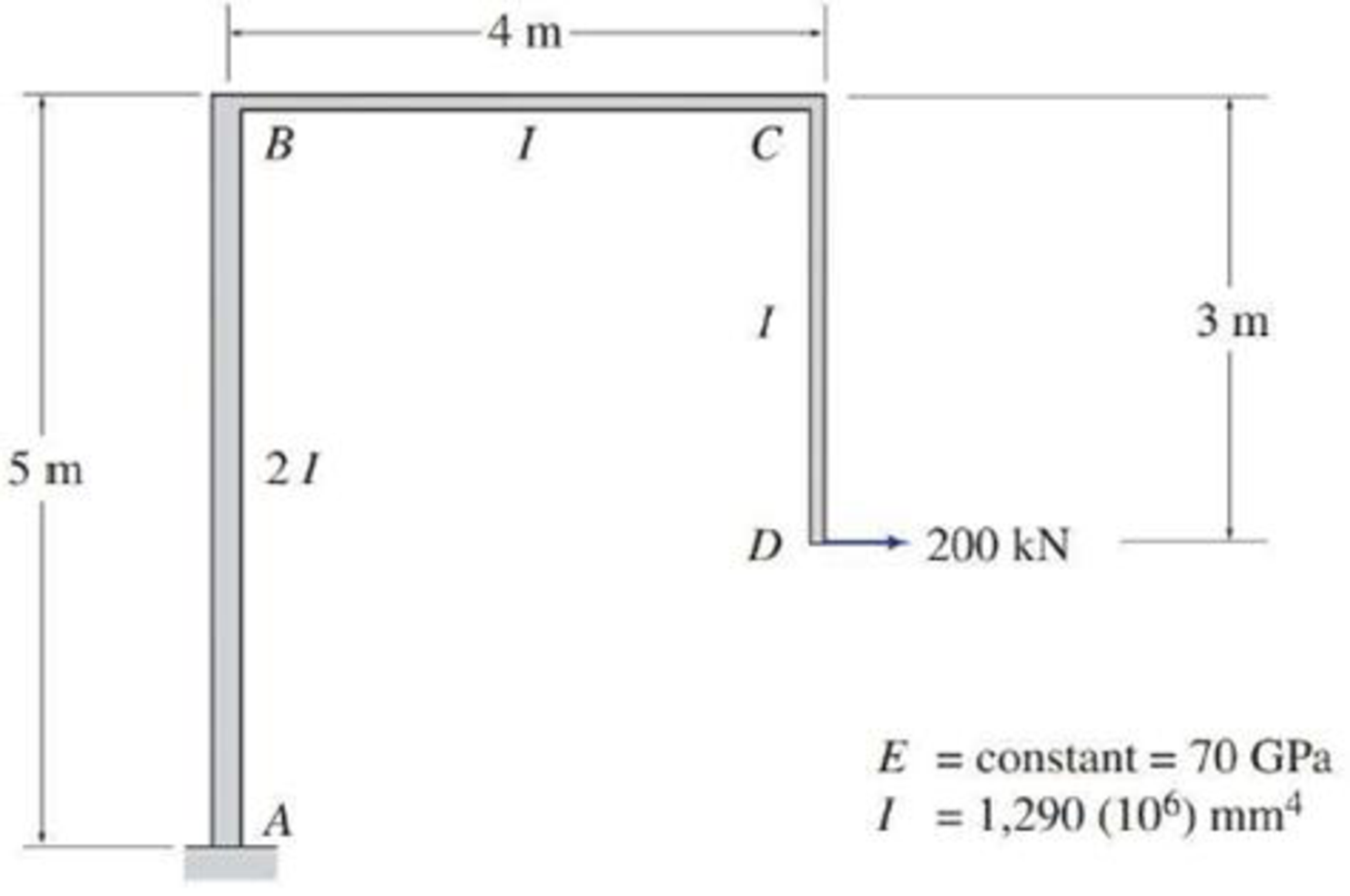 Chapter 7, Problem 43P, Use the virtual work method to determine the rotation of joint D of the frame shown.
