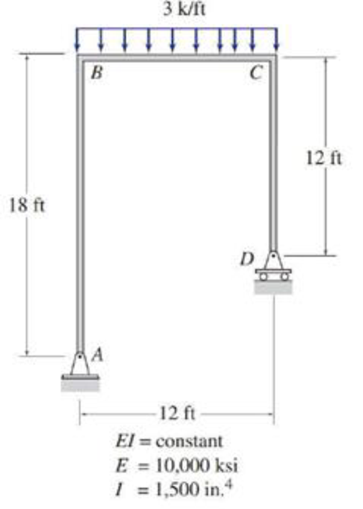 Chapter 7, Problem 46P, 7.45 and 7.46 Use the virtual work method to determine the horizontal deflection at joint C of the