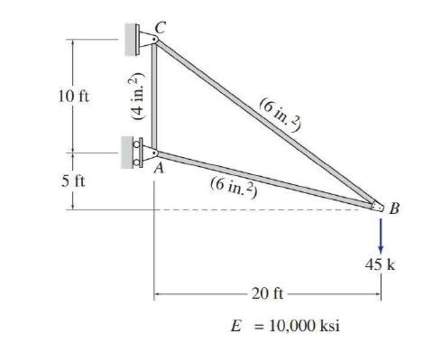 Chapter 7, Problem 4P, Use the virtual work method to determine the horizontal and vertical components of the deflection at