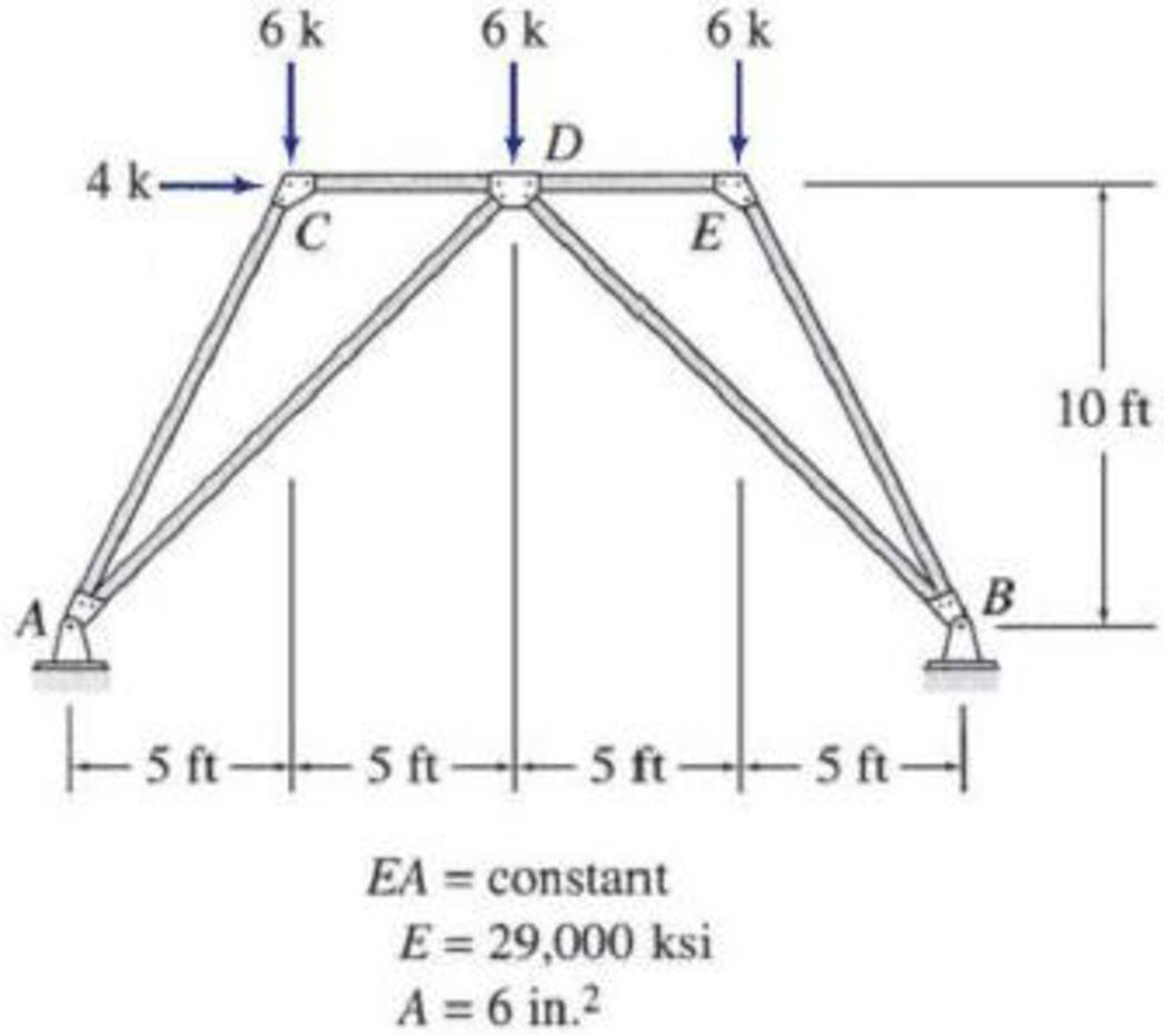 Chapter 7, Problem 56P, Use Castiglianos second theorem to determine the horizontal deflection at joint E of the truss shown