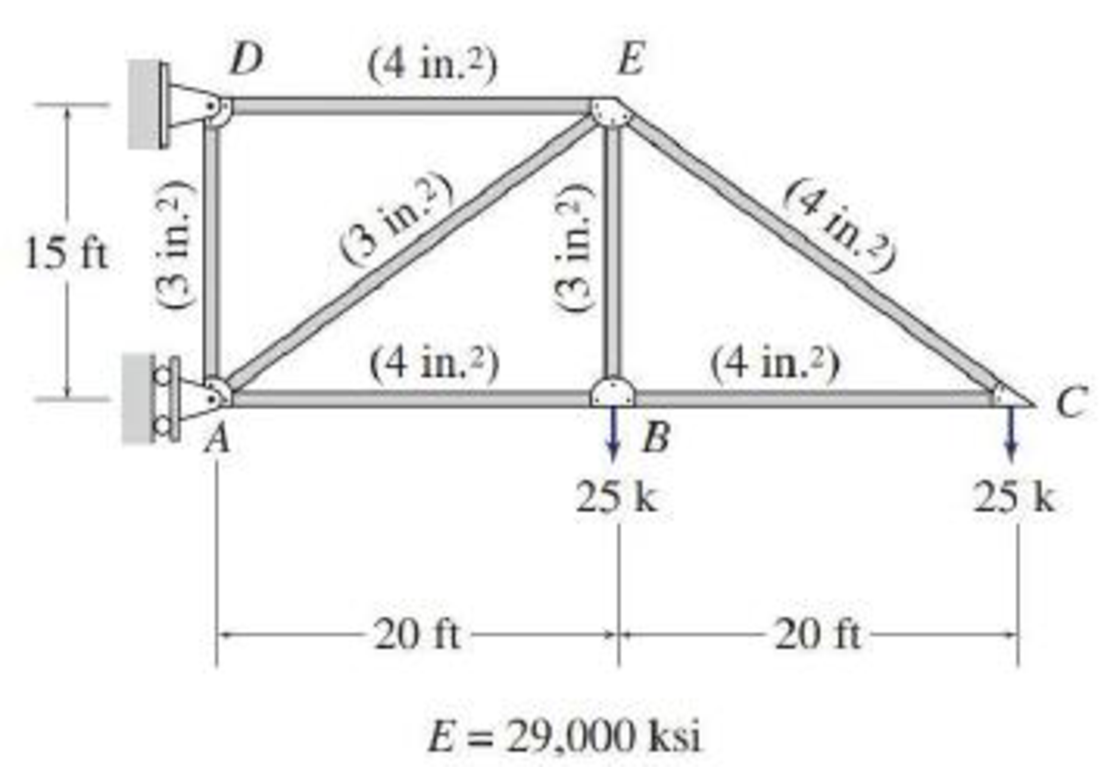 Chapter 7, Problem 6P, Use the virtual work method to determine the vertical deflection at joint C of the truss shown in