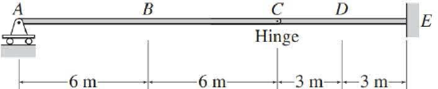 Chapter 8, Problem 15P, Draw the influence lines for the shear and bending moment at point D of the beam shown in Fig.