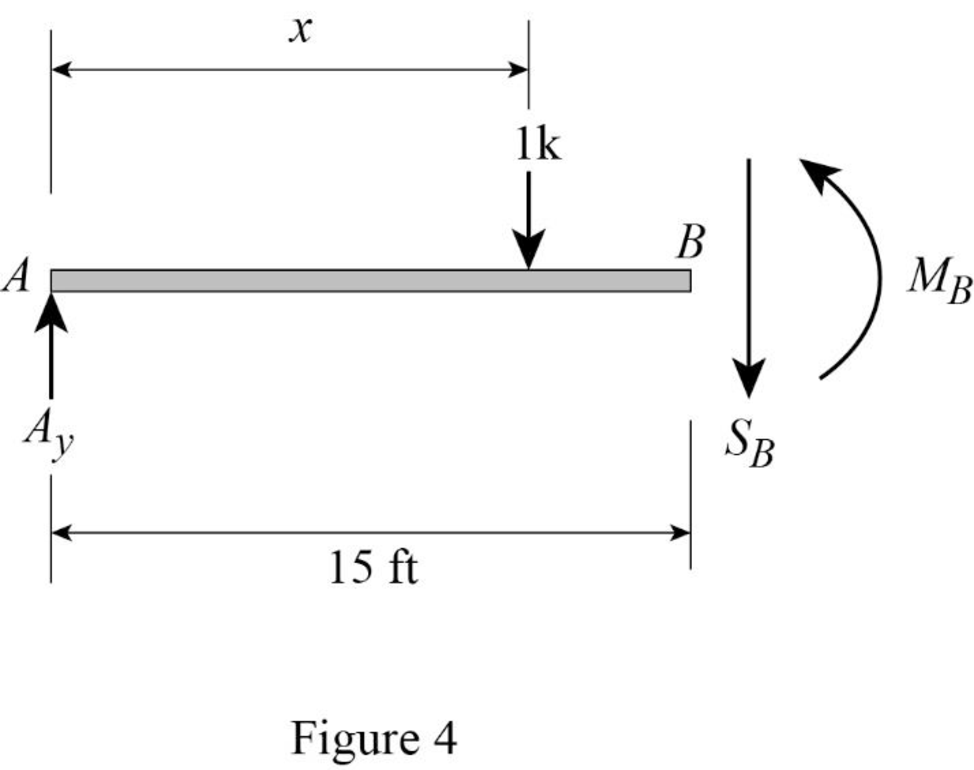 Structural Analysis, Chapter 8, Problem 1P , additional homework tip  4