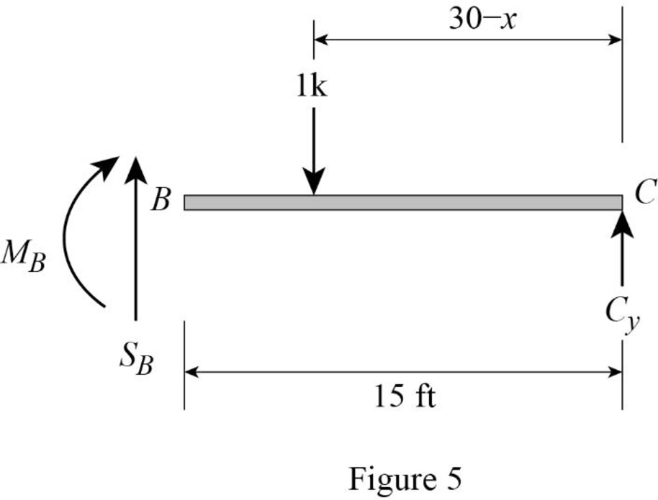 Structural Analysis, Chapter 8, Problem 1P , additional homework tip  5