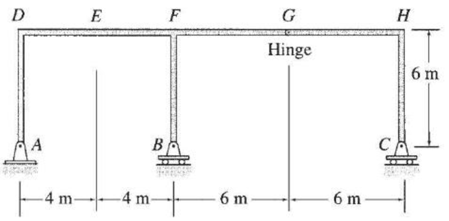 Chapter 8, Problem 39P, Draw the influence lines for the vertical reactions at supports A, B, C, and the shear and bending