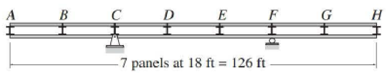 Chapter 8, Problem 41P, Draw the influence lines for the shear in panel DE and the bending moment at E of the girder with