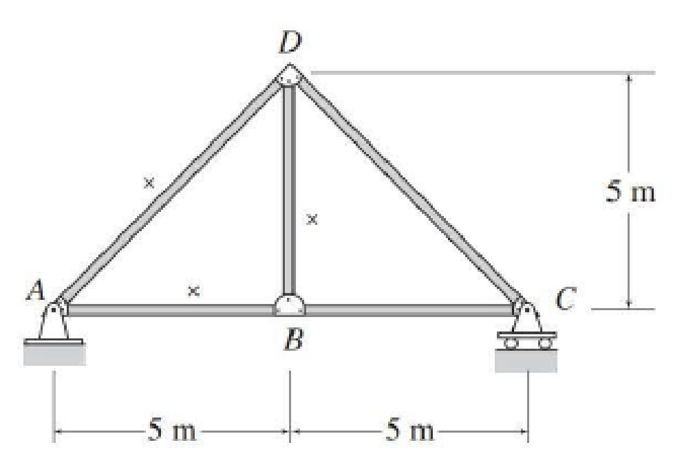 Chapter 8, Problem 45P, Draw the influence lines for the forces in the members identified by an  of the trusses shown in