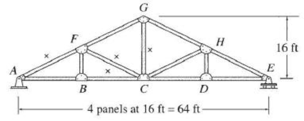 Chapter 8, Problem 48P, Draw the influence lines for the forces in the members identified by an  of the trusses shown in