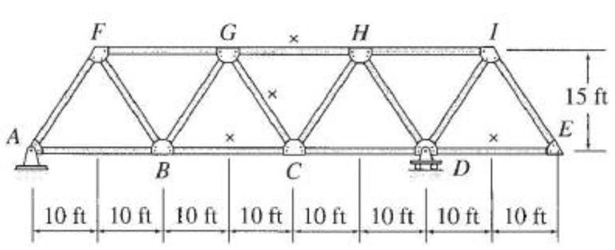 Chapter 8, Problem 49P, Draw the influence lines for the forces in the members identified by an  of the trusses shown in