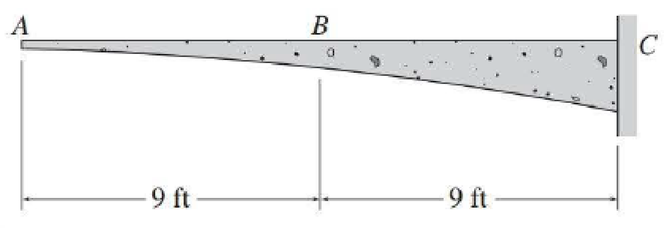Chapter 8, Problem 4P, Draw the influence lines for the shear and bending moment at point B of the cantilever beam shown in