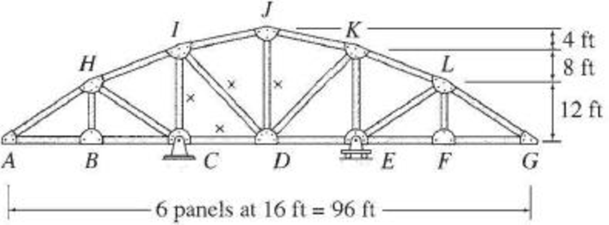 Chapter 8, Problem 51P, 8.45 through 8.52 Draw the influence lines for the forces in the members identified by an  of the