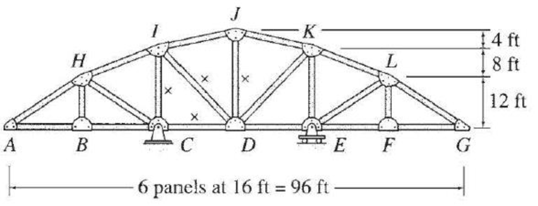 Chapter 9, Problem 11P, For the truss of Problem 8 .51, determine the maximum tensile and compressive axial forces in member