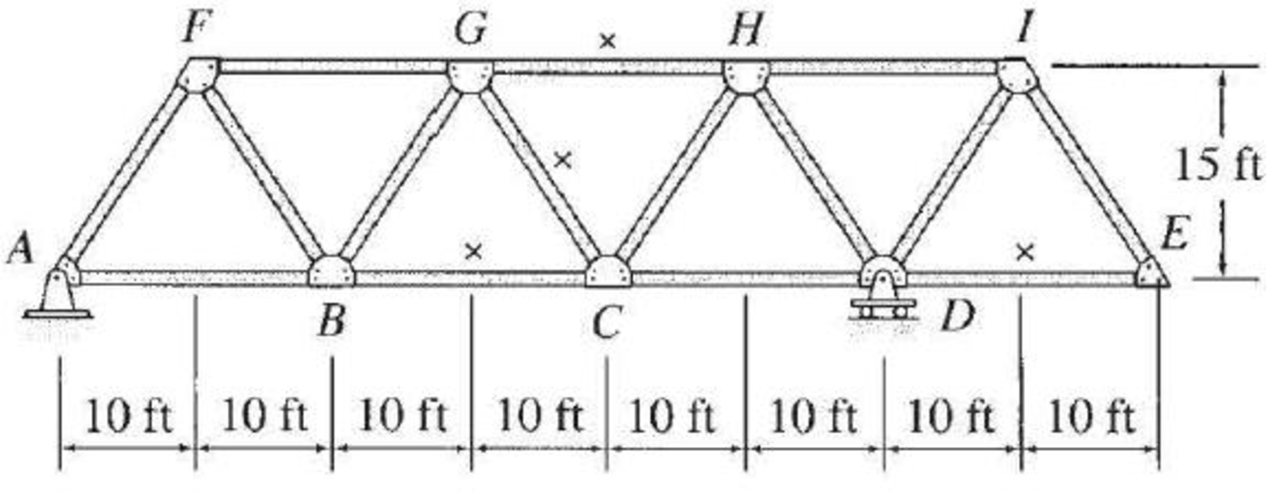 Chapter 9, Problem 16P, For the truss of Problem 8.49, determine the maximum compressive axial force in member GH due to the , example  2