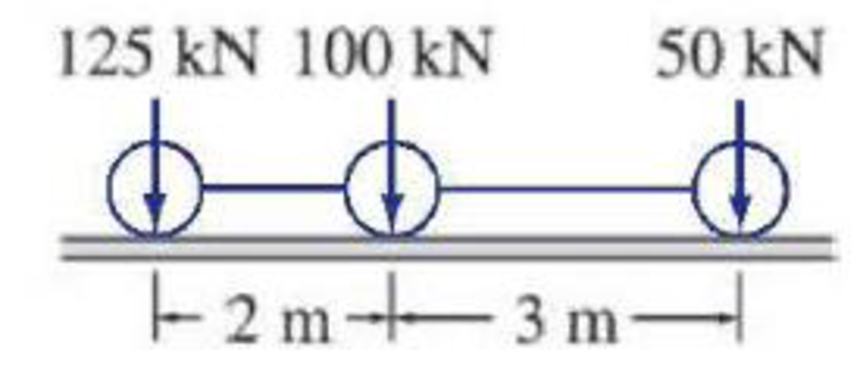Chapter 9, Problem 18P, Determine the absolute maximum shear in a 15 m long simply supported beam due to the series of three