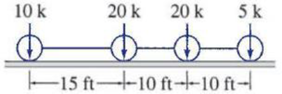 Chapter 9, Problem 19P, Determine the absolute maximum shear in a 60 ft long simply supported beam due to the series of four
