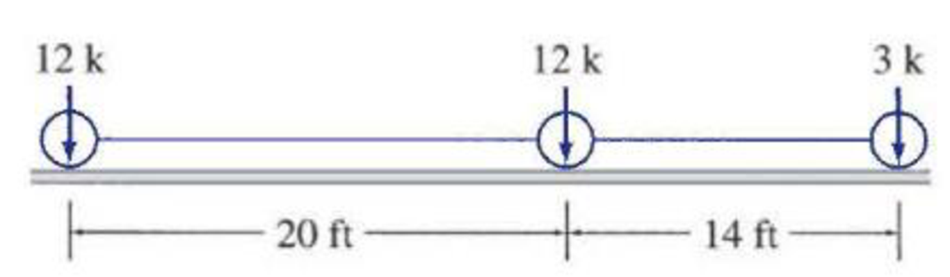 Chapter 9, Problem 21P, Determine the absolute maximum bending moment in a 75 ft long simply supported beam due to the wheel