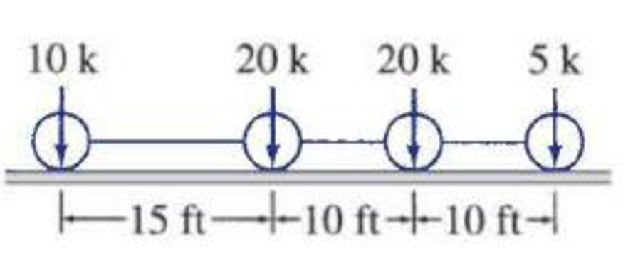 Chapter 9, Problem 23P, Determine the absolute maximum bending moment in a 60 ft long simply supported beam due to the