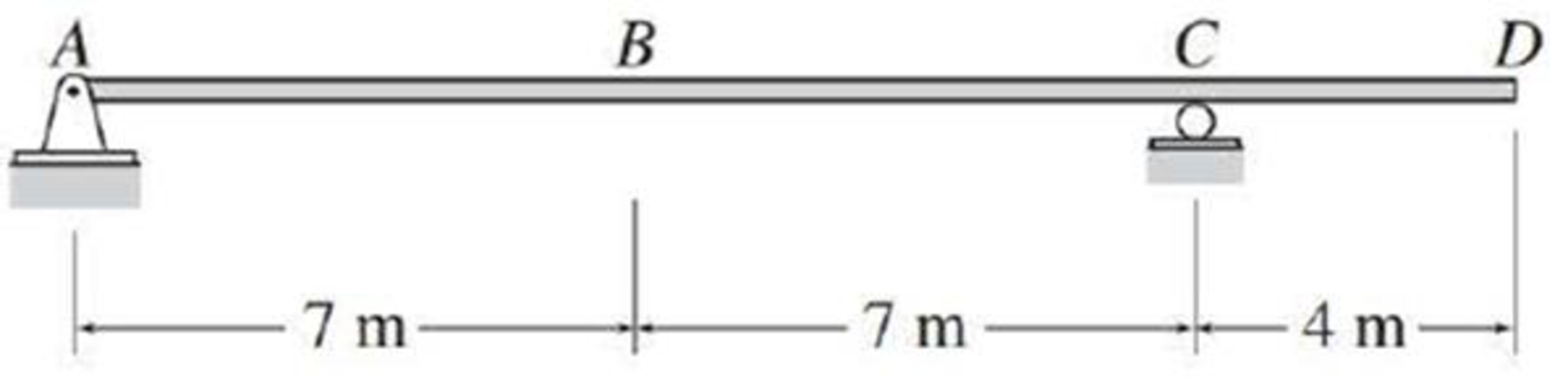 Chapter 9, Problem 2P, For the beam of Problem 8.6, determine the maximum upward reaction at support A due to a 35 kN/m