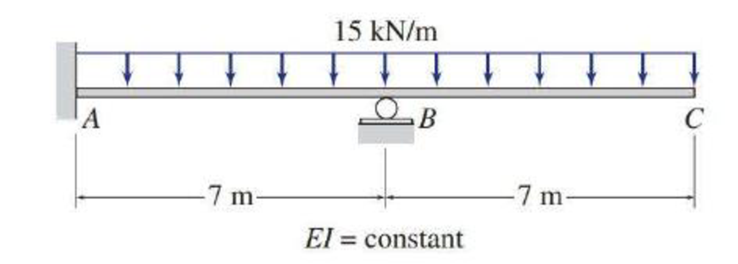Chapter D, Problem 4P, Determine the reactions and draw the shear and bending moment diagrams for the beams shown in Figs.