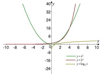Single Variable Calculus: Concepts and Contexts, Enhanced Edition, Chapter 1, Problem 30RE , additional homework tip  1